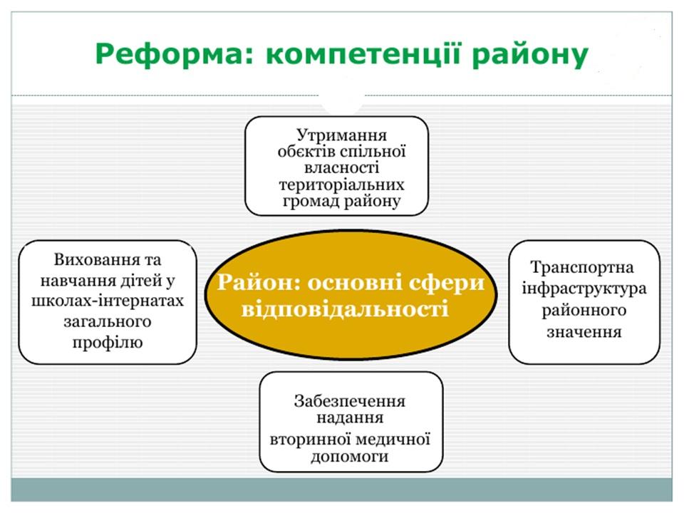 http://pravongo.org/wp-content/uploads/2020/06/Nov-y-rysunok.png