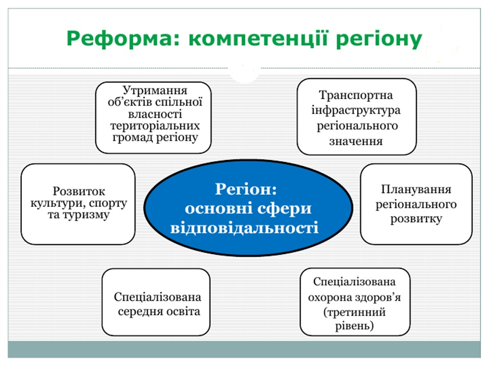 http://pravongo.org/wp-content/uploads/2020/06/Nov-y-rysunok-2.png